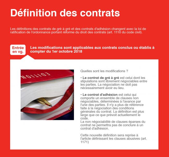 [Infographie] Contrats : ce qui change avec la loi de ratification