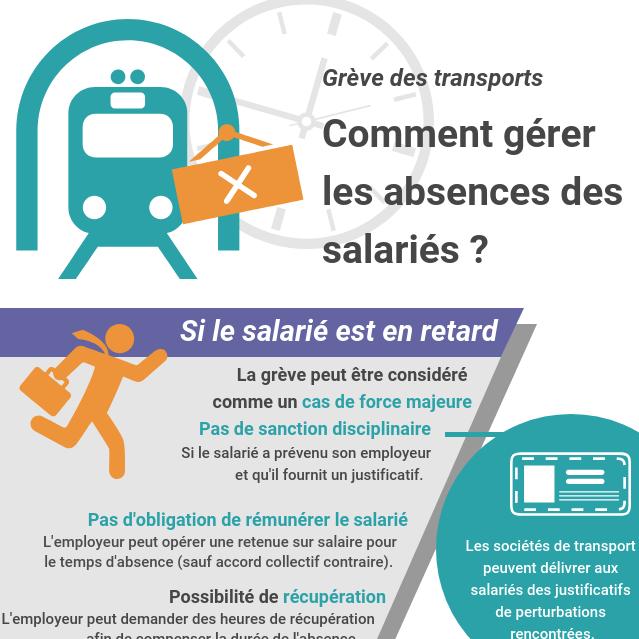 [Infographie] Comment organiser le travail pendant la grève des transports ?