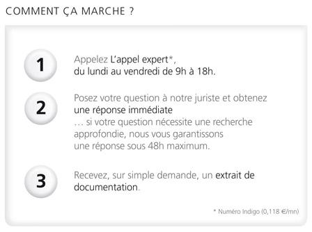 Social Documentation Gestion Du Personnel Editions Legislatives